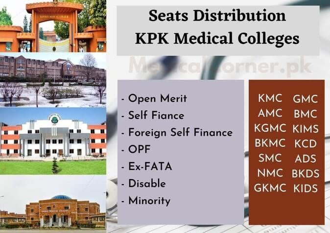 Seats Distribution in KPK Medical Colleges