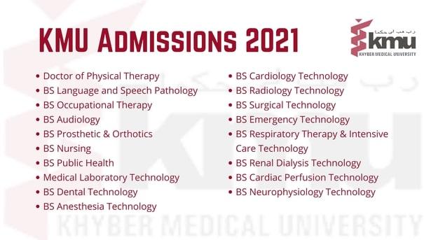KMU Admissions 2021