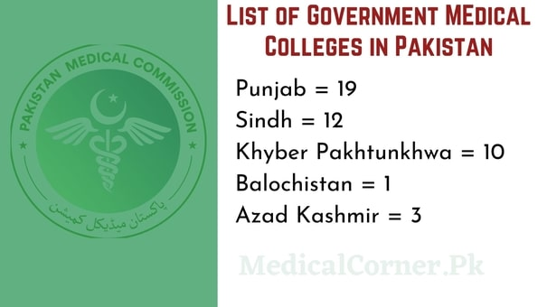 List of Government Medical Colleges in Pakistan