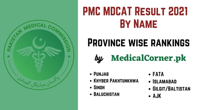 MDCAT Result 2021 By Name