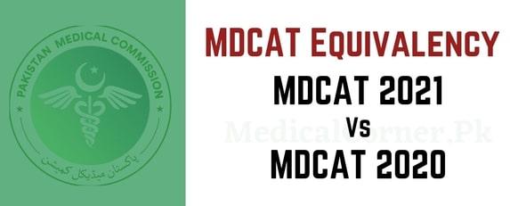 MDCAT Equivalency 2021 vs 2020